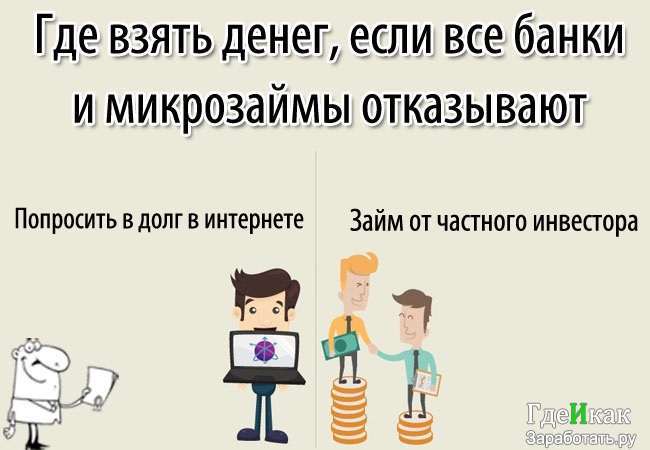 Где взять денег не касаясь банков - инвестиции в России