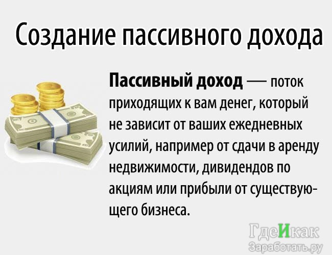 Как создать денежный актив