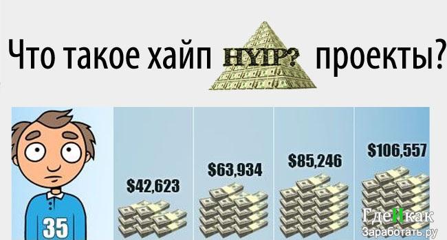 Хайп программы яндекс
