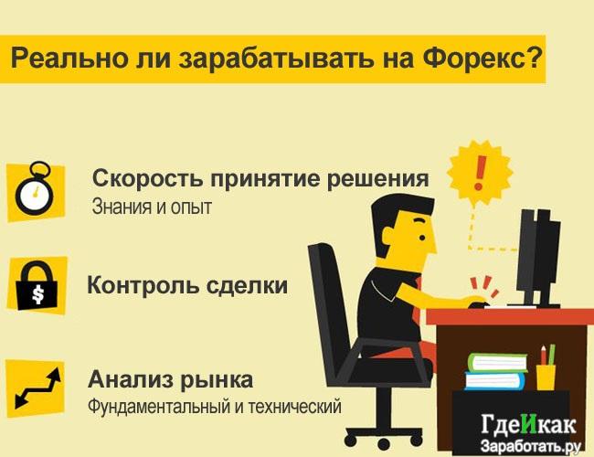 Заработать форексе новичку количество рублей в обращении на рынке форекс
