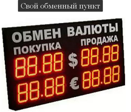 Заработок на курсах валют