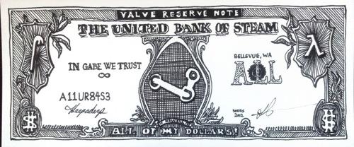 заработанные деньги в сервисе steam