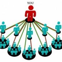 МЛМ бизнес— что это такое. Достоинства MLM бизнеса и его преимущества