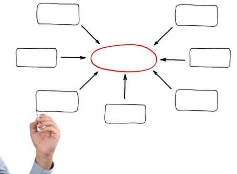 образец бизнес плана - основные разделы