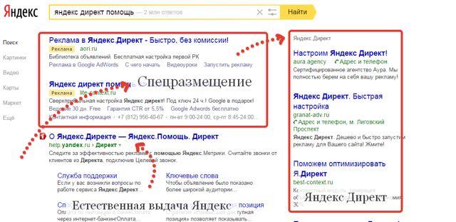 Эффективная контекстная реклама в яндекс директ
