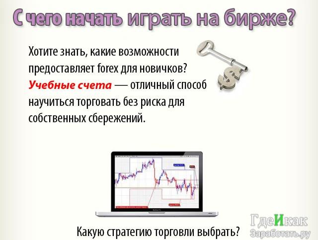 kak-nuzhno-torgovat-na-rynke-forex