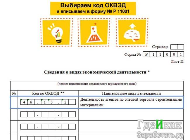 Закрытие 000 Пошаговая Инструкция - фото 11