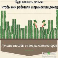 Куда вложить деньги, чтобы они работали и приносили доход— советы + правила инвесторов
