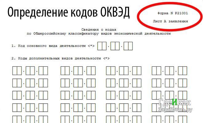 регистрация ип пошаговая инструкция в 2015 году и 2016