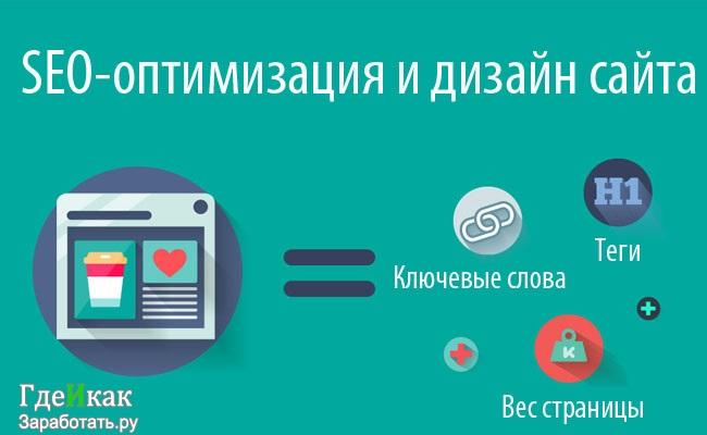 SEO оптимизация и дизайн сайта