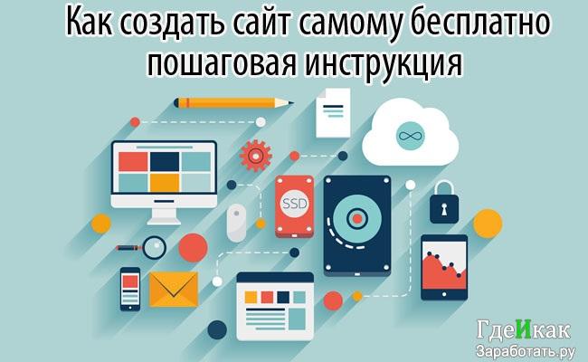 Создание сайта самостоятельно с нуля - инструкции и программы вебмастеру