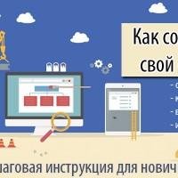 Как создать сайт самому бесплатно— пошаговая инструкция + видео, как самостоятельно сделать свой сайт (или блог) быстро с нуля