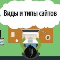 Классификация сайтов по видам и типам