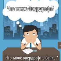Что такое Овердрафт? Что это простыми словами— плюсы и минусы, условия подключения, отключения + советы использования овердрафта
