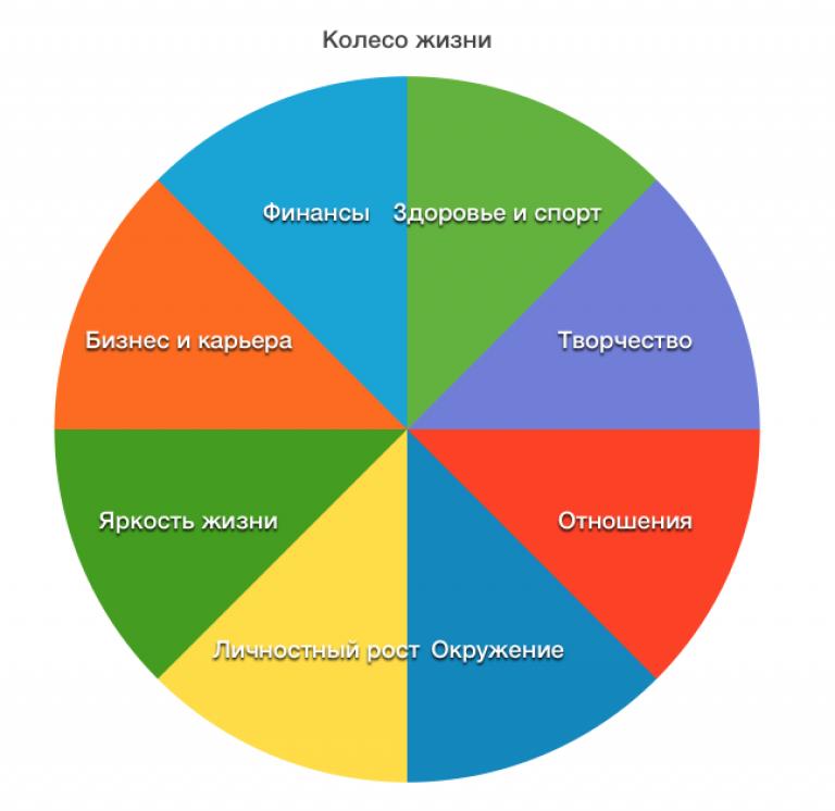 как сделать цель жизни 000 рублей кальсоны